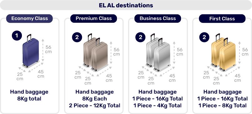 Hand Baggage on flights to other EL AL destinations